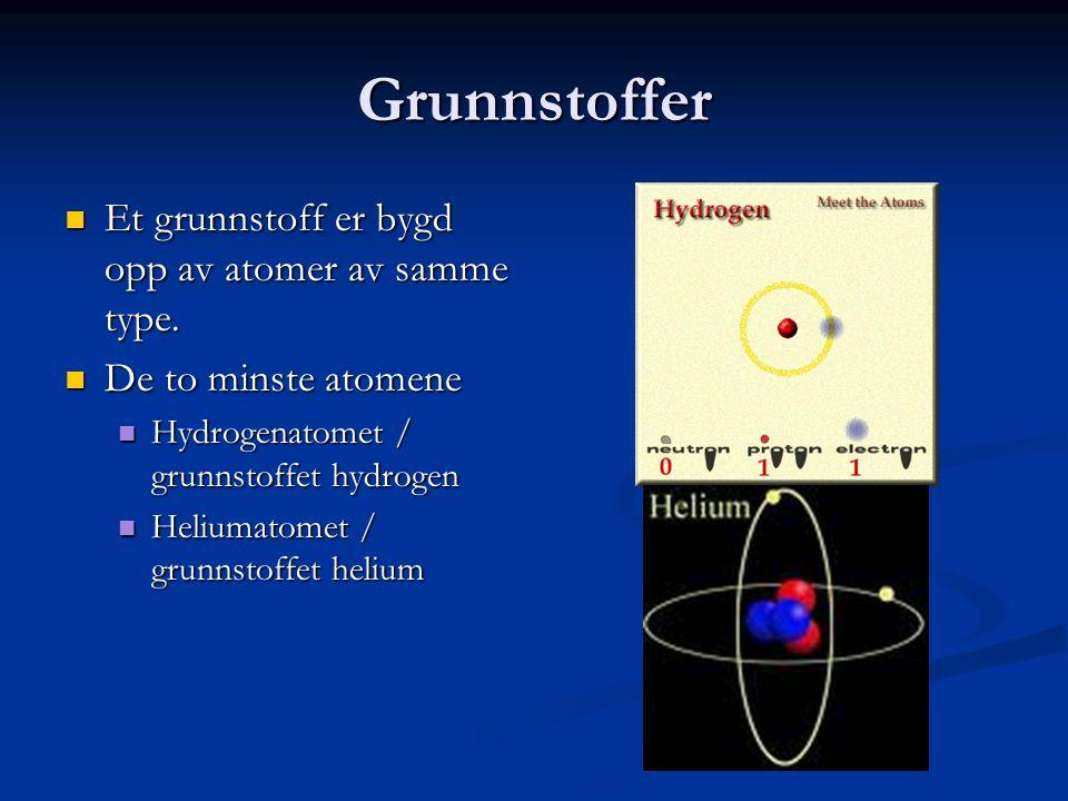 Grunnstoffer Et grunnstoff er bygd opp av atomer av samme type.