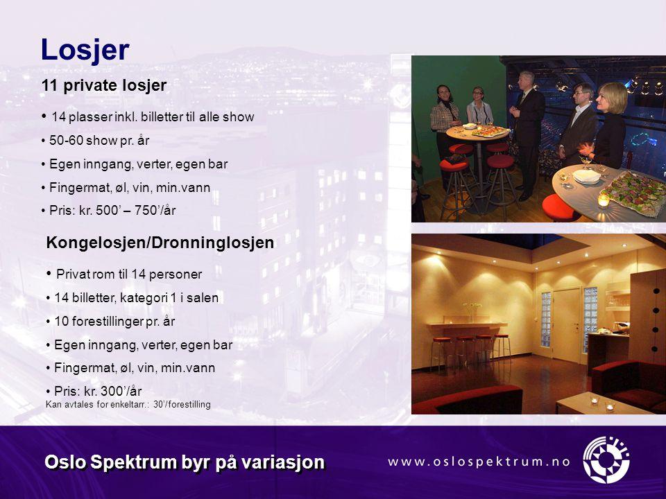 Oslo Spektrum byr på variasjon
