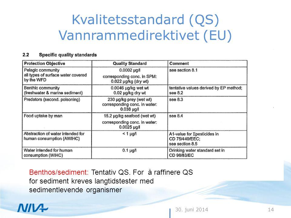 Kvalitetsstandard (QS) Vannrammedirektivet (EU)