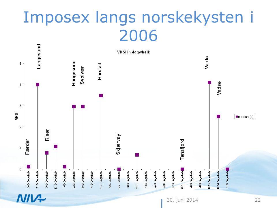 Imposex langs norskekysten i 2006