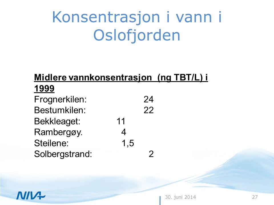 Konsentrasjon i vann i Oslofjorden