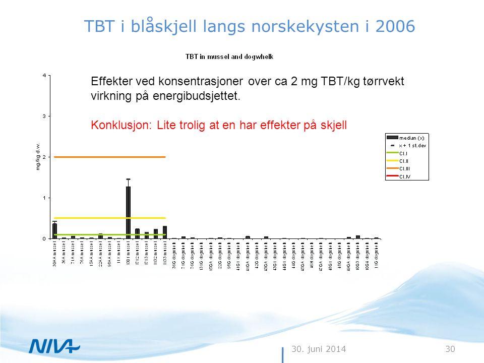 TBT i blåskjell langs norskekysten i 2006