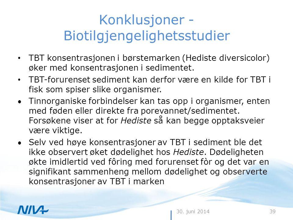 Konklusjoner -Biotilgjengelighetsstudier