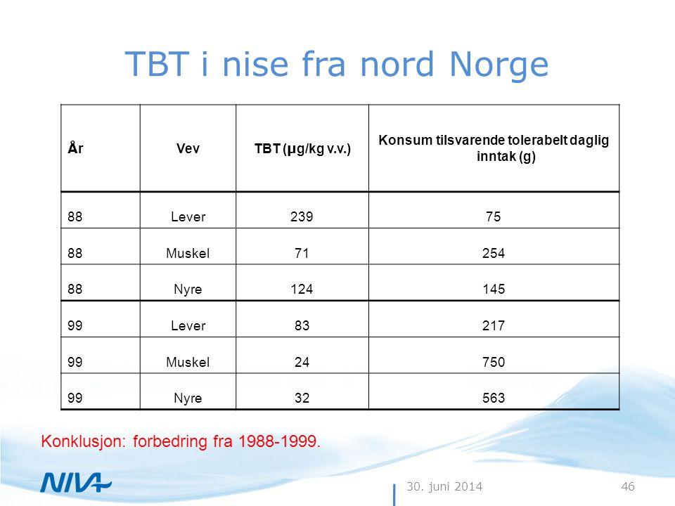 TBT i nise fra nord Norge