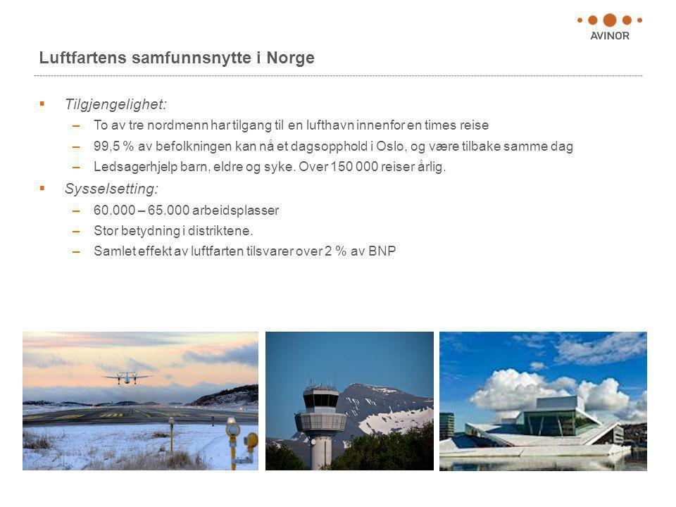 Luftfartens samfunnsnytte i Norge