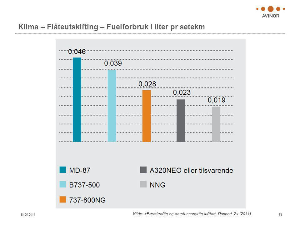 Klima – Flåteutskifting – Fuelforbruk i liter pr setekm