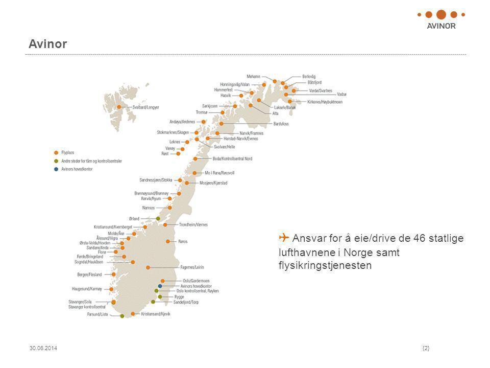 Avinor ✈ Ansvar for å eie/drive de 46 statlige lufthavnene i Norge samt flysikringstjenesten.