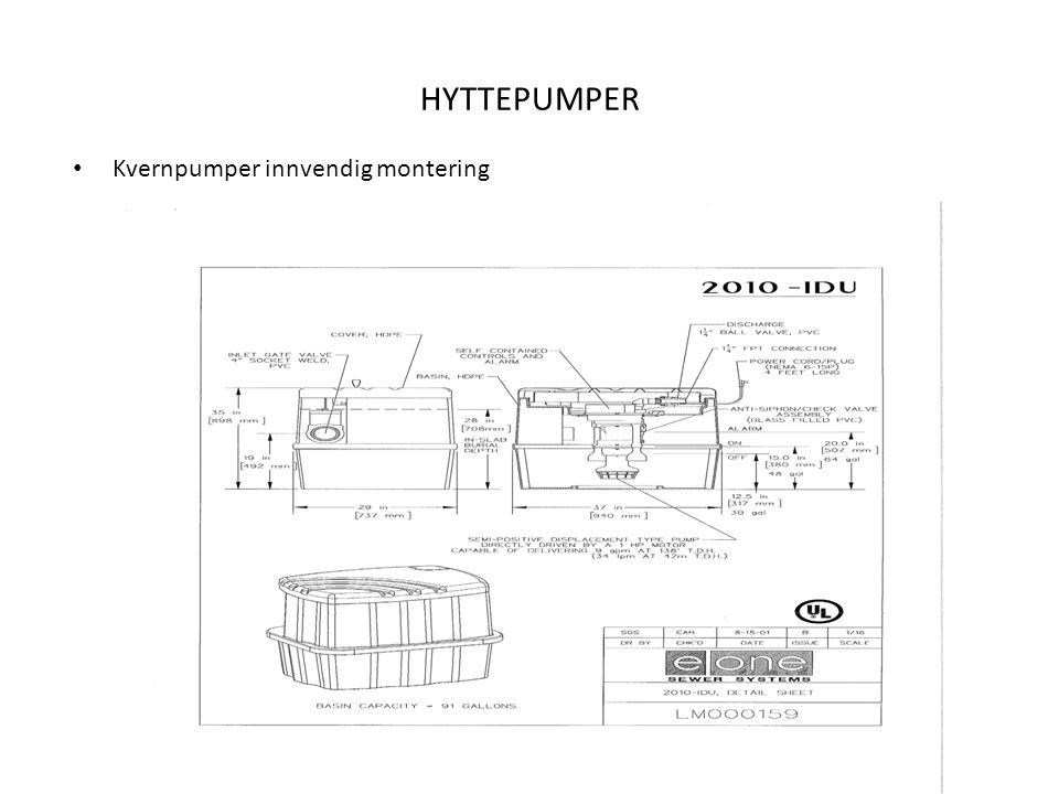 HYTTEPUMPER Kvernpumper innvendig montering