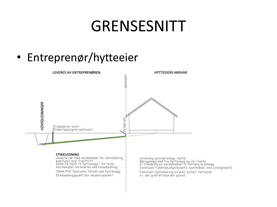 GRENSESNITT Entreprenør/hytteeier