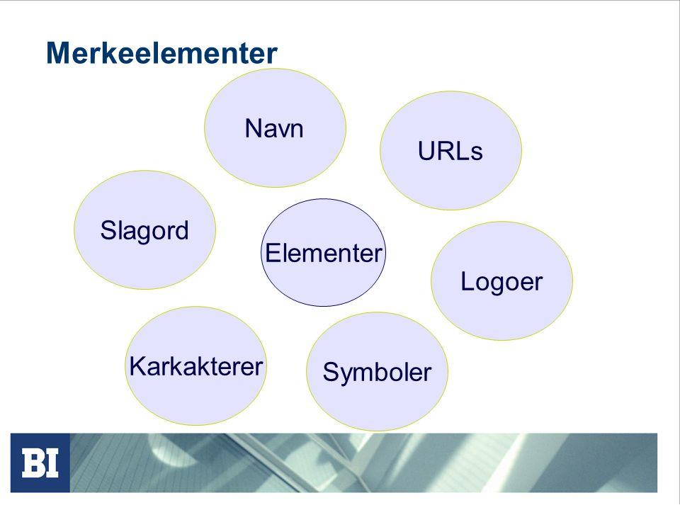 Merkeelementer Navn URLs Slagord Elementer Logoer Karkakterer Symboler