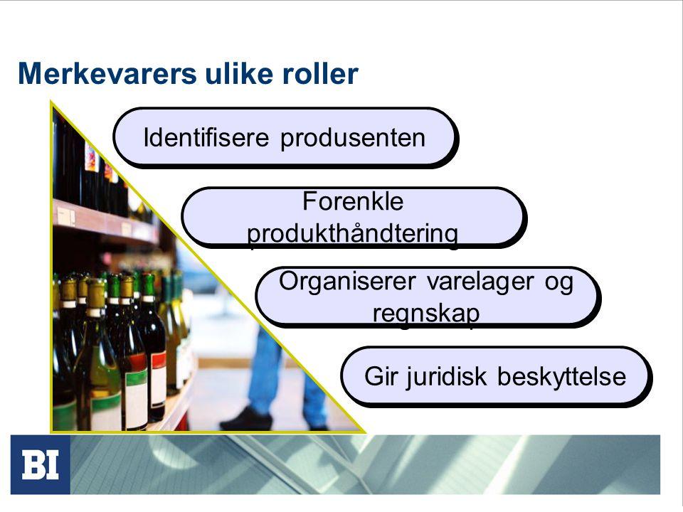 Merkevarers ulike roller