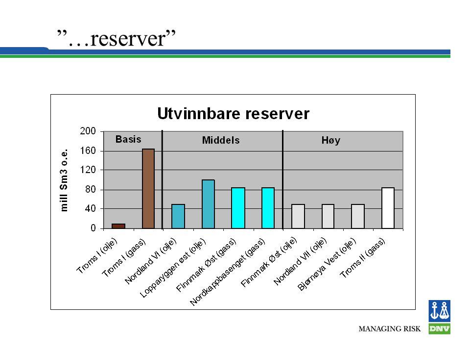 …reserver