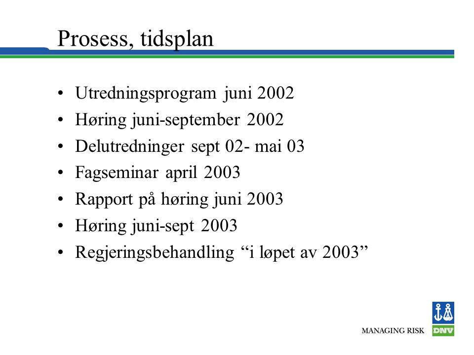 Prosess, tidsplan Utredningsprogram juni 2002