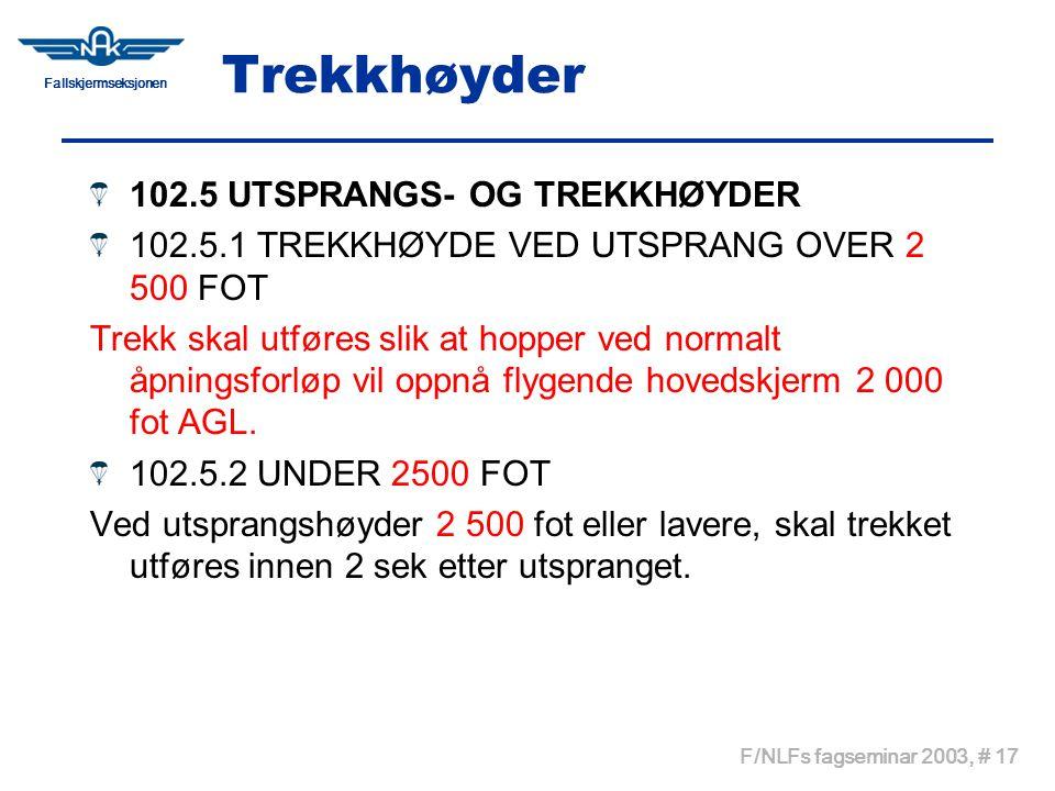 Trekkhøyder 102.5 UTSPRANGS- OG TREKKHØYDER