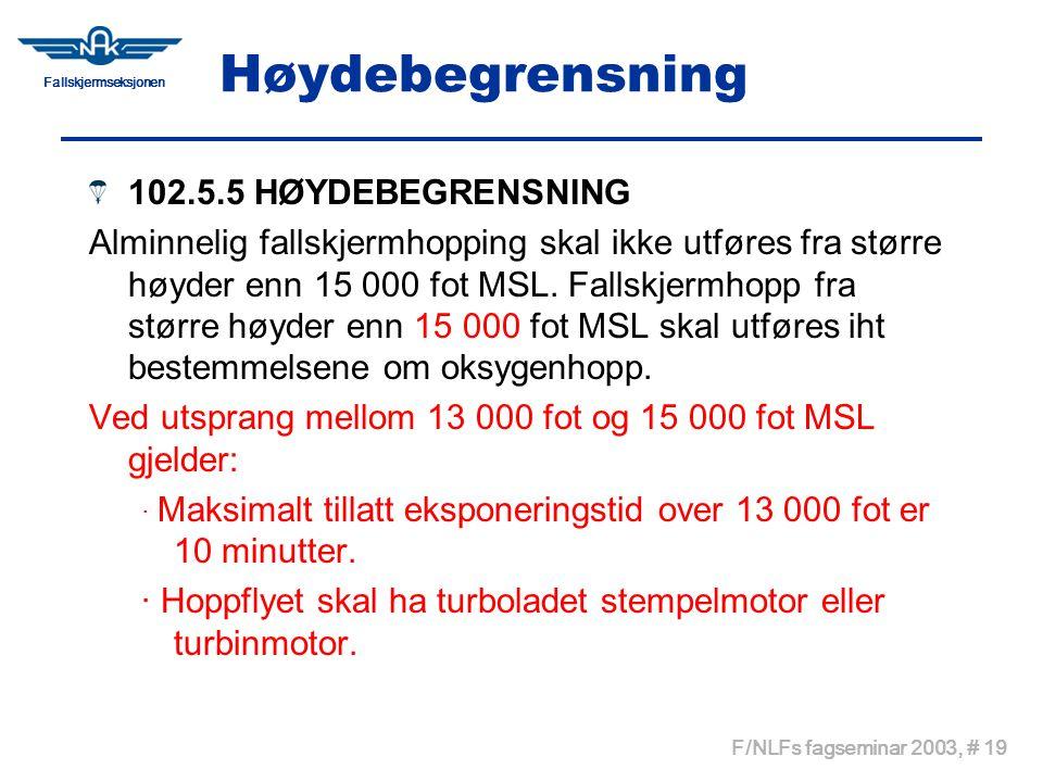 Høydebegrensning 102.5.5 HØYDEBEGRENSNING
