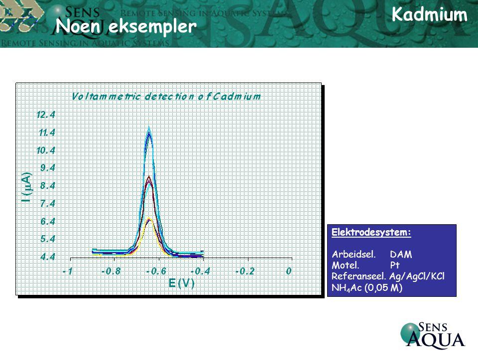 Kadmium Noen eksempler Elektrodesystem: Arbeidsel. DAM Motel. Pt