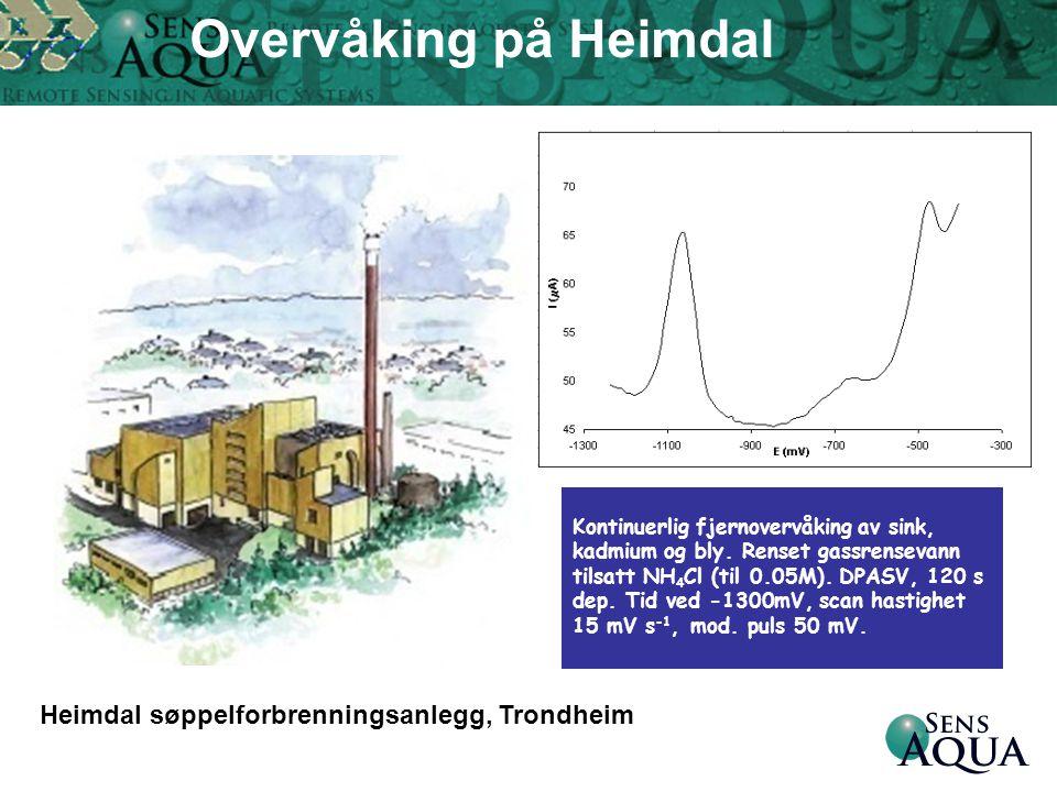 Overvåking på Heimdal Heimdal søppelforbrenningsanlegg, Trondheim