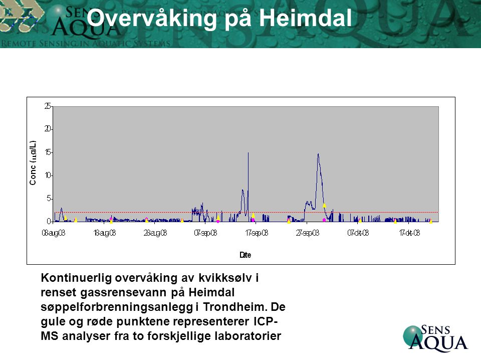 Overvåking på Heimdal