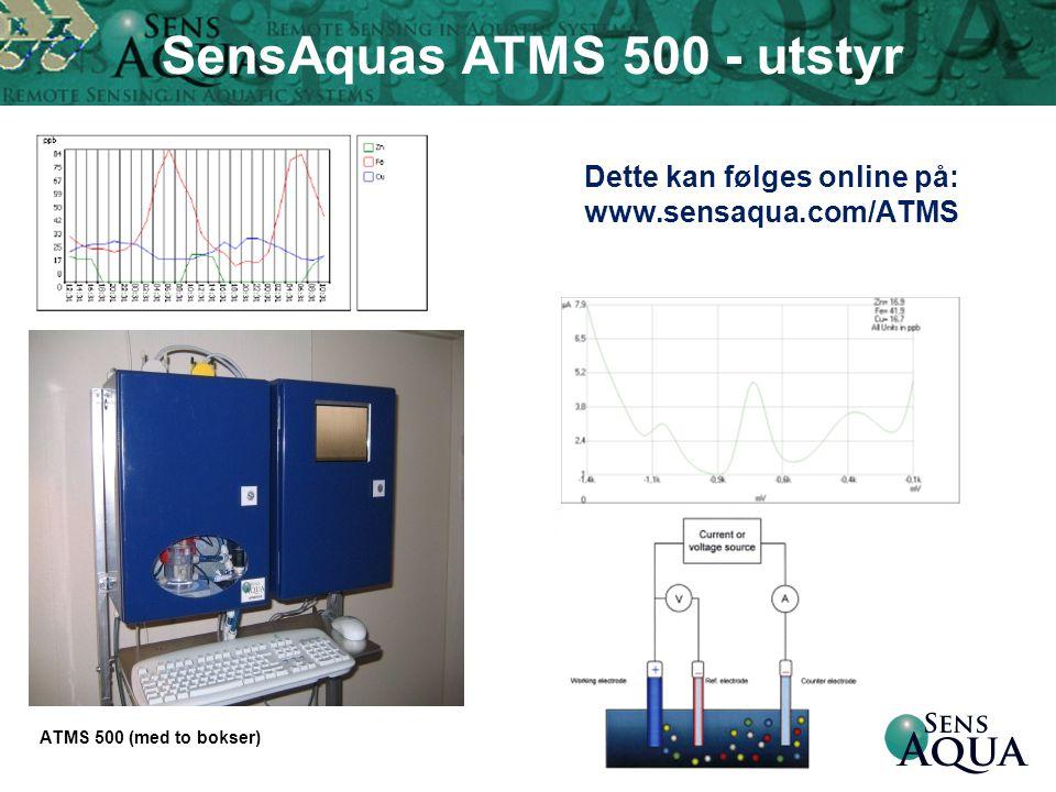 Dette kan følges online på: www.sensaqua.com/ATMS