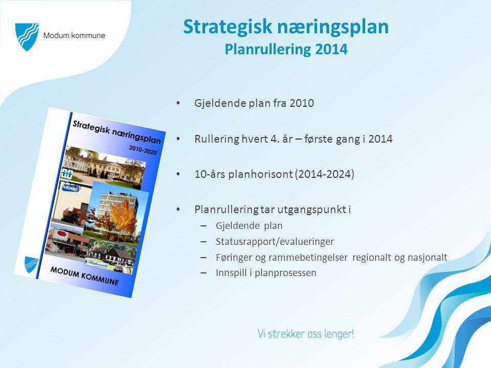 Strategisk næringsplan Planrullering 2014