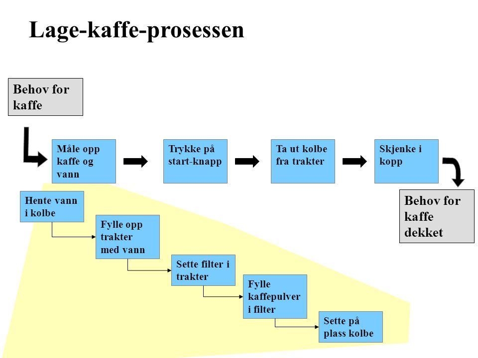 Lage-kaffe-prosessen