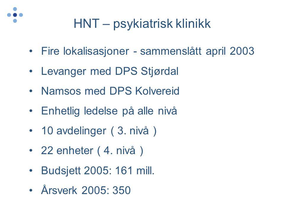 HNT – psykiatrisk klinikk
