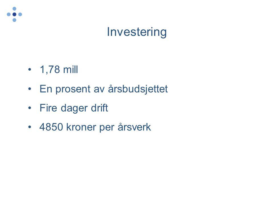 Investering 1,78 mill En prosent av årsbudsjettet Fire dager drift