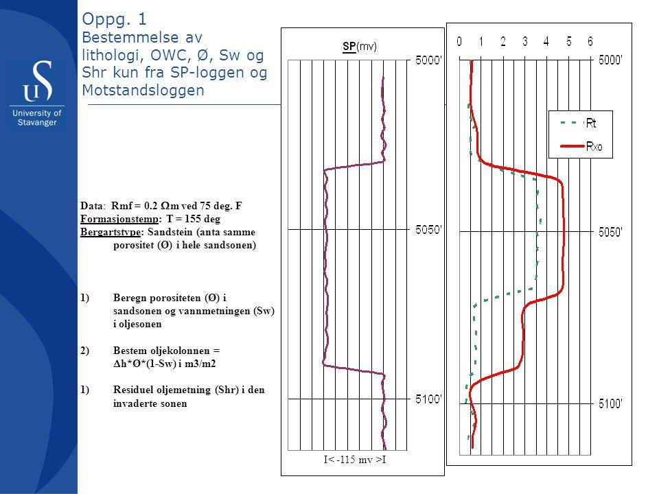 Oppg. 1 Bestemmelse av lithologi, OWC, Ø, Sw og Shr kun fra SP-loggen og Motstandsloggen