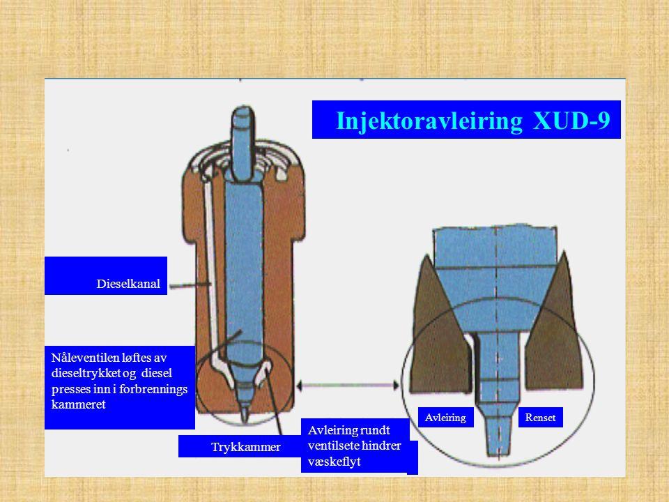 Injektoravleiring XUD-9