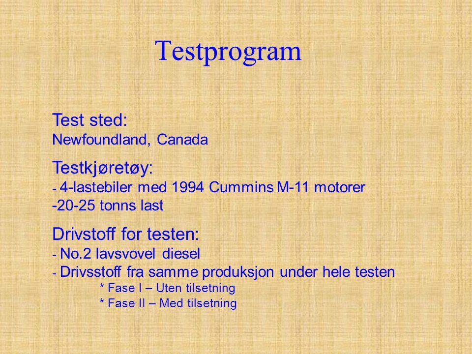Testprogram Test sted: Testkjøretøy: Drivstoff for testen: