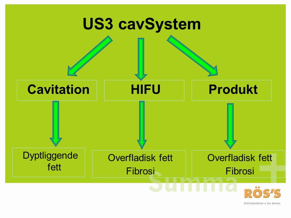 US3 cavSystem Cavitation HIFU Produkt Dyptliggende fett