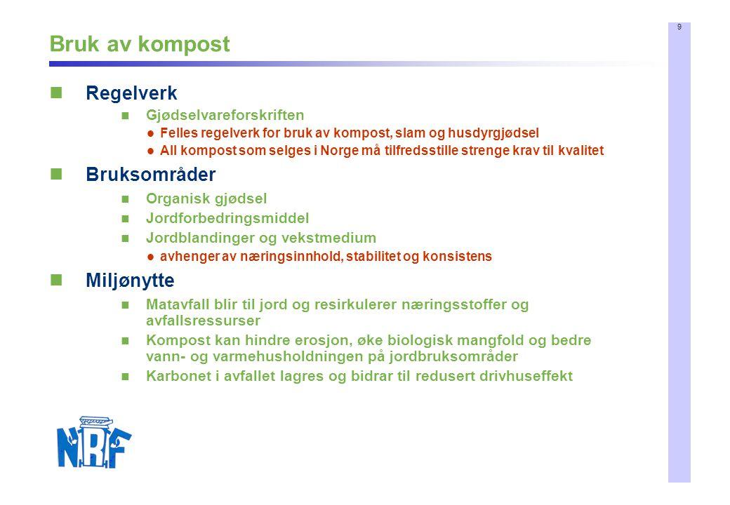 Bruk av kompost Regelverk Bruksområder Miljønytte