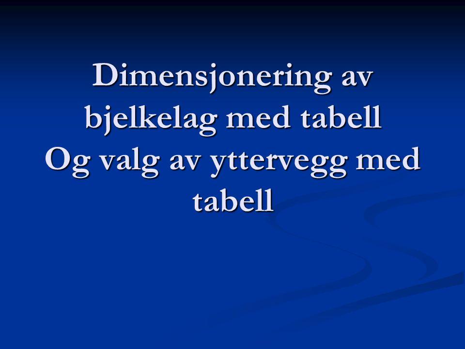 Dimensjonering av bjelkelag med tabell Og valg av yttervegg med tabell