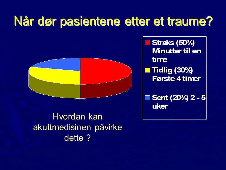 Når dør pasientene etter et traume