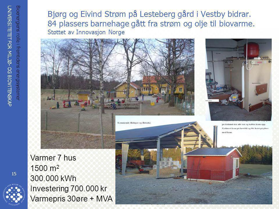 Bjørg og Eivind Strøm på Lesteberg gård i Vestby bidrar