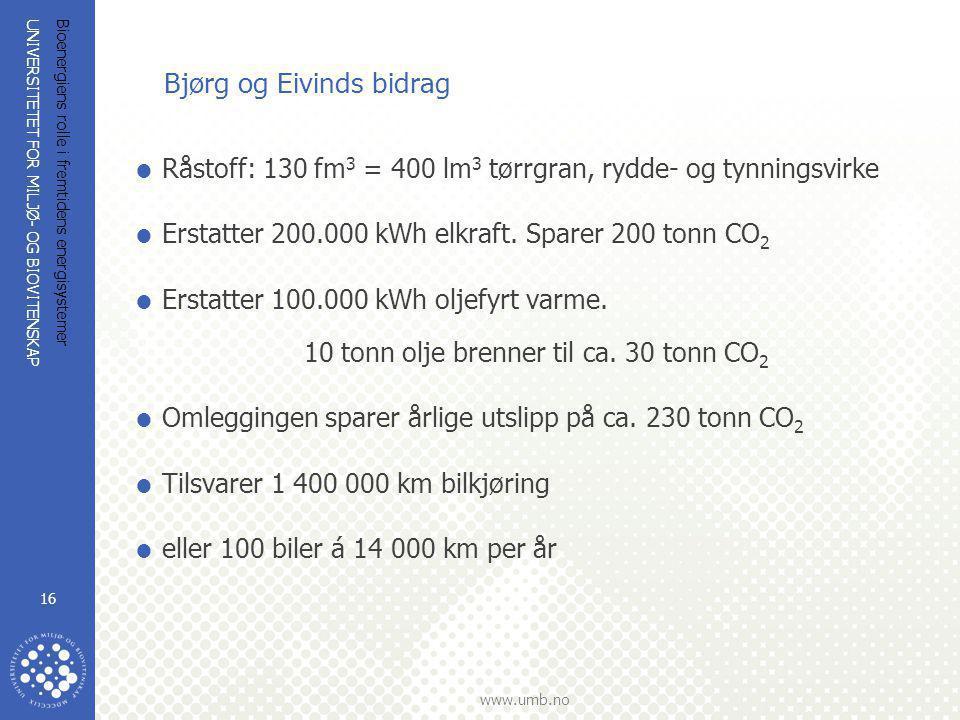 Bjørg og Eivinds bidrag