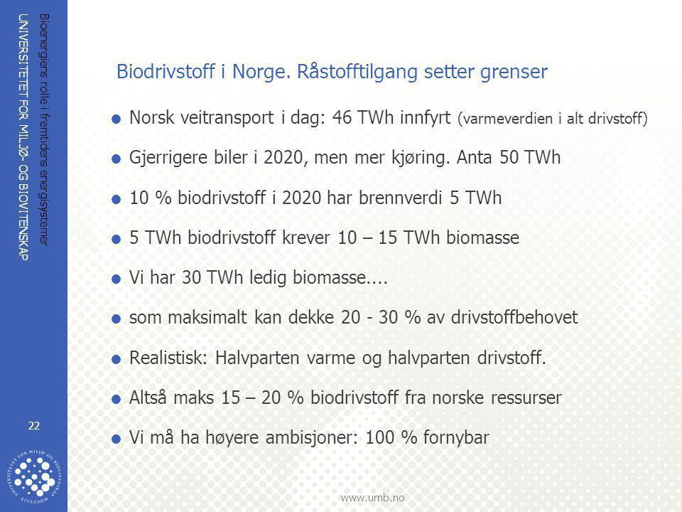 Biodrivstoff i Norge. Råstofftilgang setter grenser