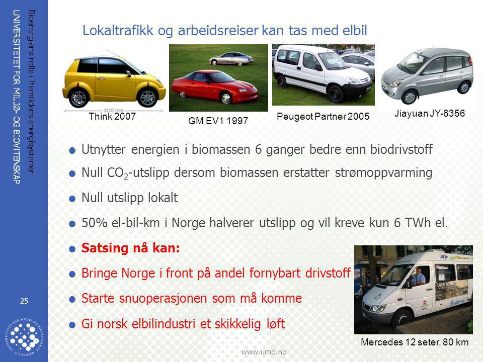 Lokaltrafikk og arbeidsreiser kan tas med elbil