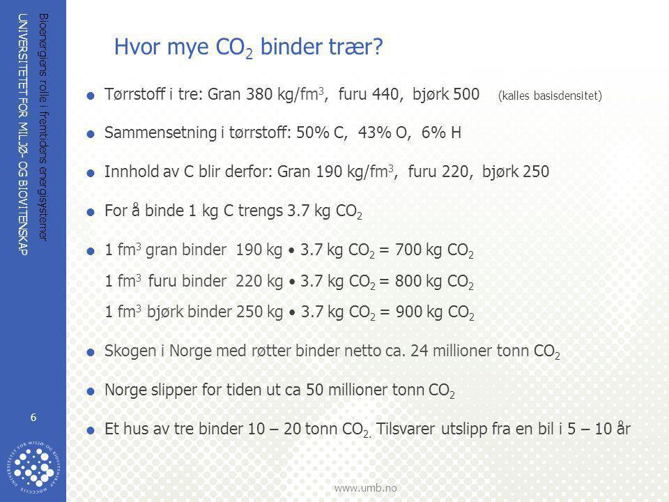 Hvor mye CO2 binder trær Tørrstoff i tre: Gran 380 kg/fm3, furu 440, bjørk 500 (kalles basisdensitet)