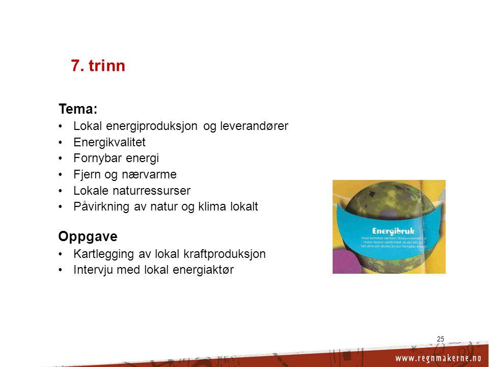 7. trinn Tema: Oppgave Lokal energiproduksjon og leverandører
