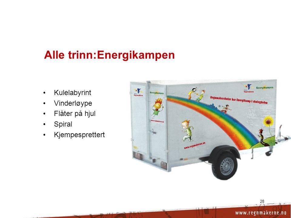 Alle trinn:Energikampen