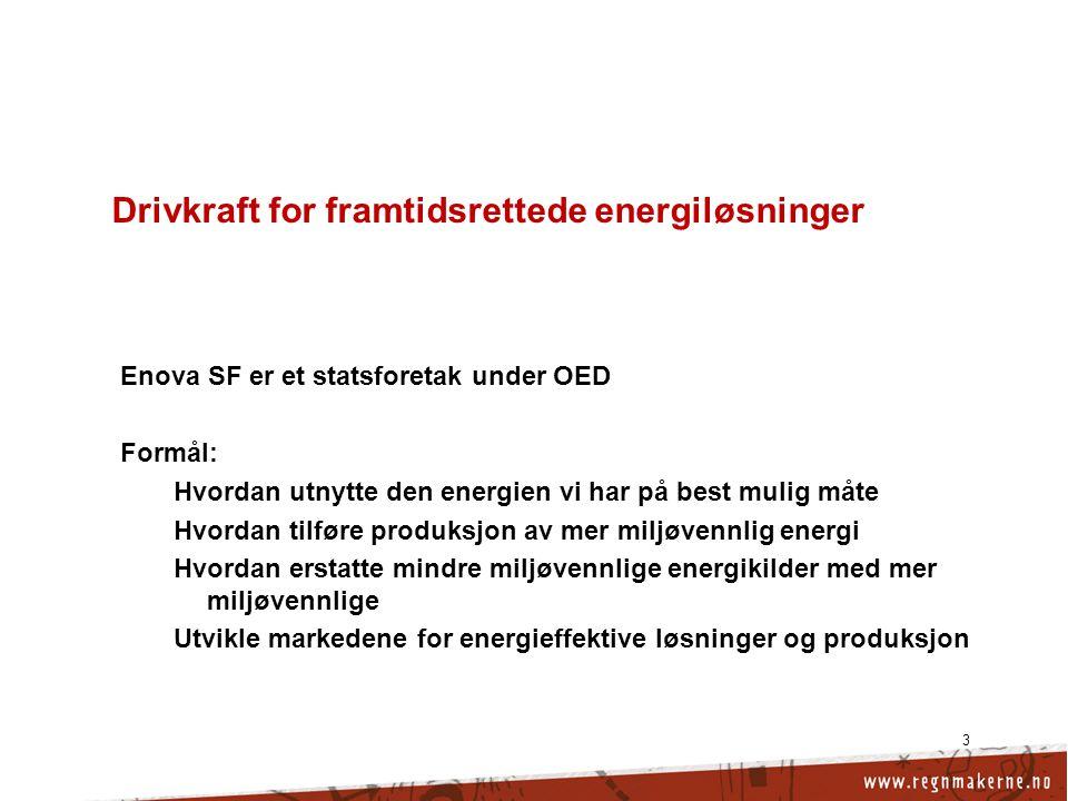 Drivkraft for framtidsrettede energiløsninger