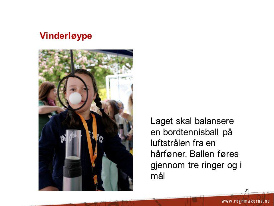 Vinderløype Laget skal balansere en bordtennisball på luftstrålen fra en hårføner. Ballen føres gjennom tre ringer og i.