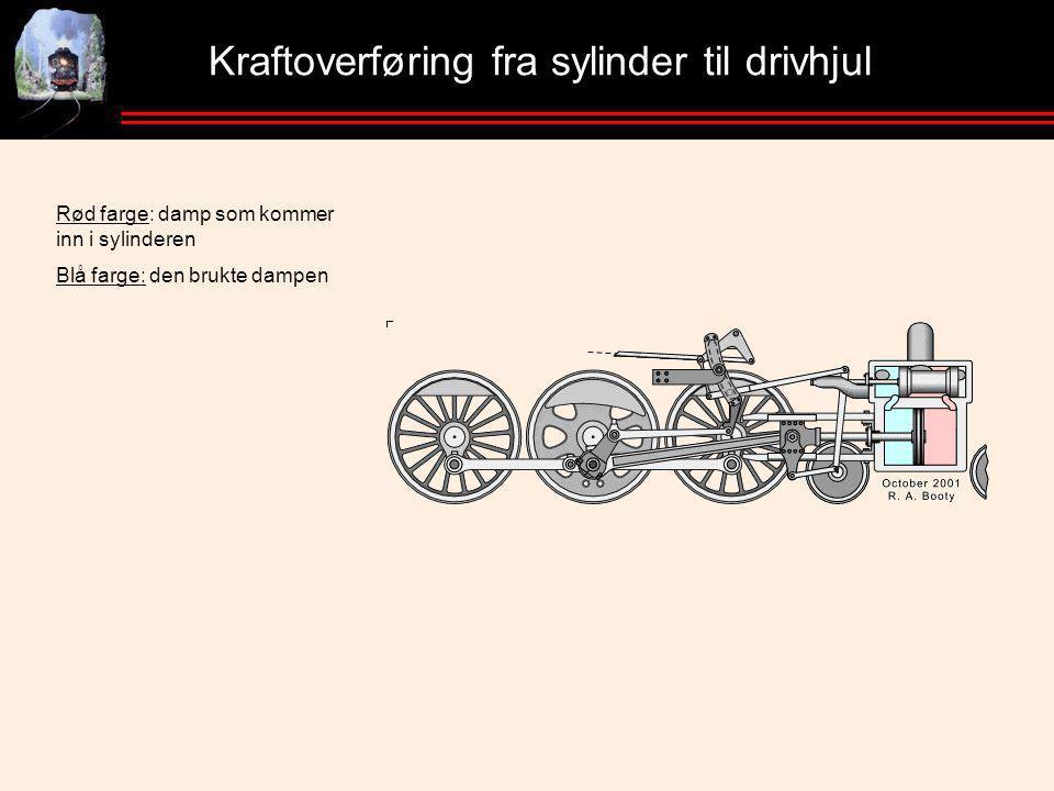 Kraftoverføring fra sylinder til drivhjul