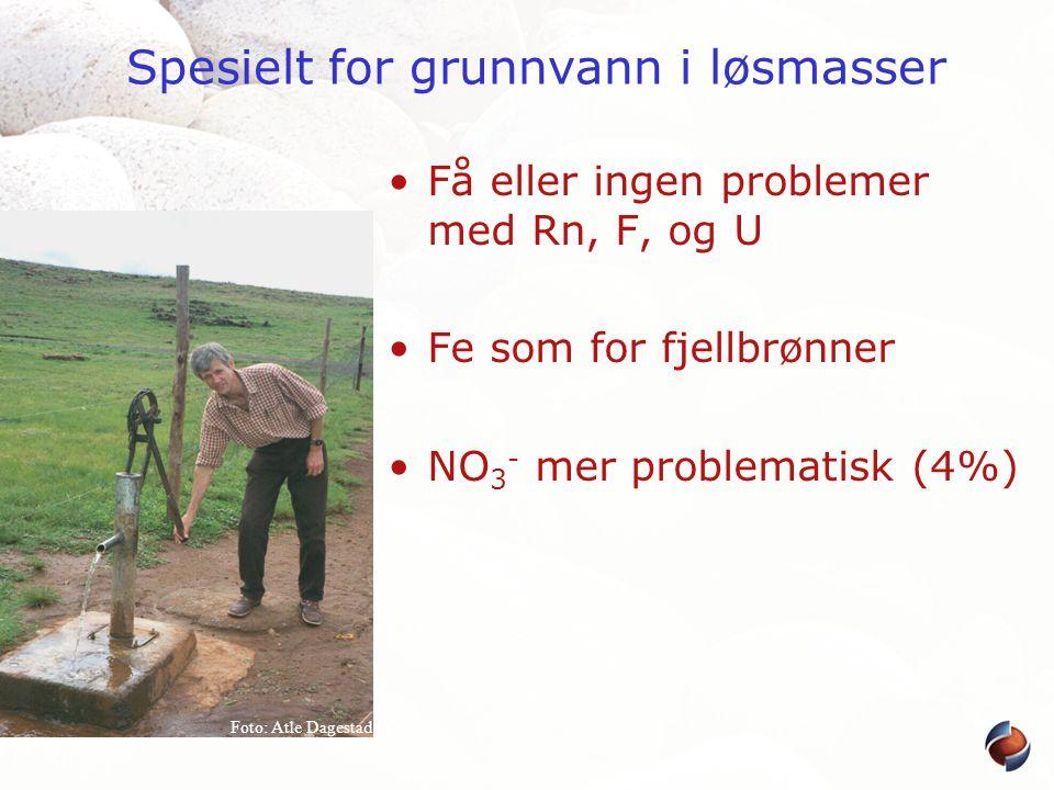 Spesielt for grunnvann i løsmasser