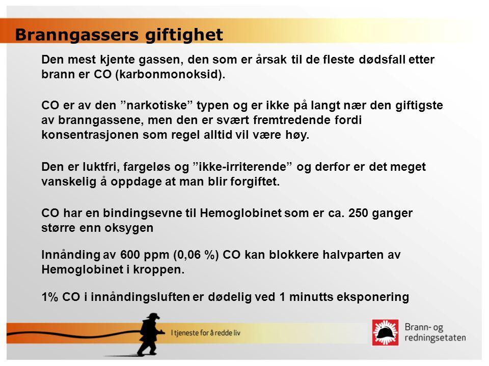 Branngassers giftighet