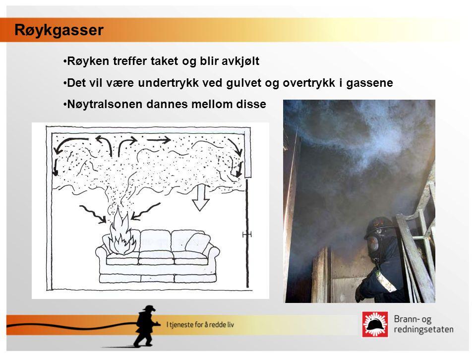 Røykgasser Røyken treffer taket og blir avkjølt