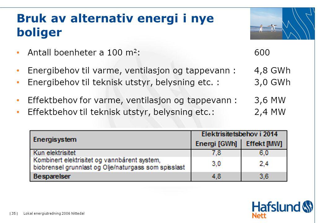 Bruk av alternativ energi i nye boliger