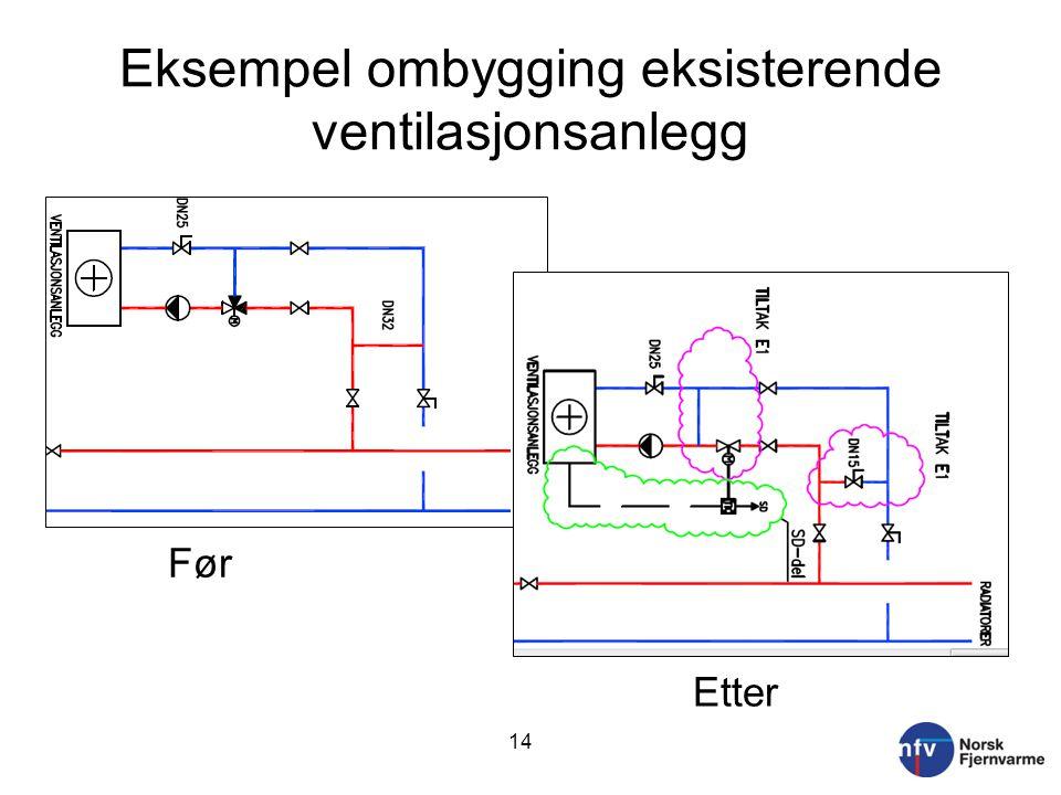 Eksempel ombygging eksisterende ventilasjonsanlegg