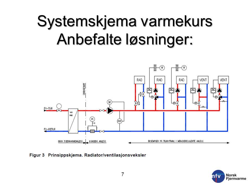 Systemskjema varmekurs Anbefalte løsninger: